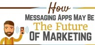 messaging-apps-brand-marketing